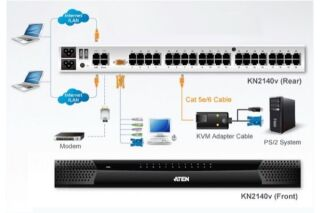 SWITCH KVM PRO IP - CAT5 - 40 PORTS + 2 CONSOLE IP